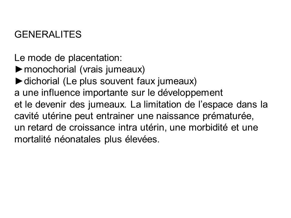 GENERALITES Le mode de placentation: ►monochorial (vrais jumeaux) ►dichorial (Le plus souvent faux jumeaux)