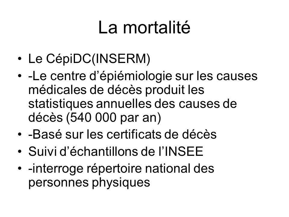 La mortalité Le CépiDC(INSERM)