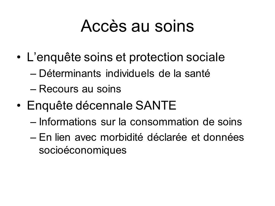 Accès au soins L'enquête soins et protection sociale