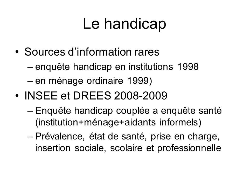 Le handicap Sources d'information rares INSEE et DREES 2008-2009