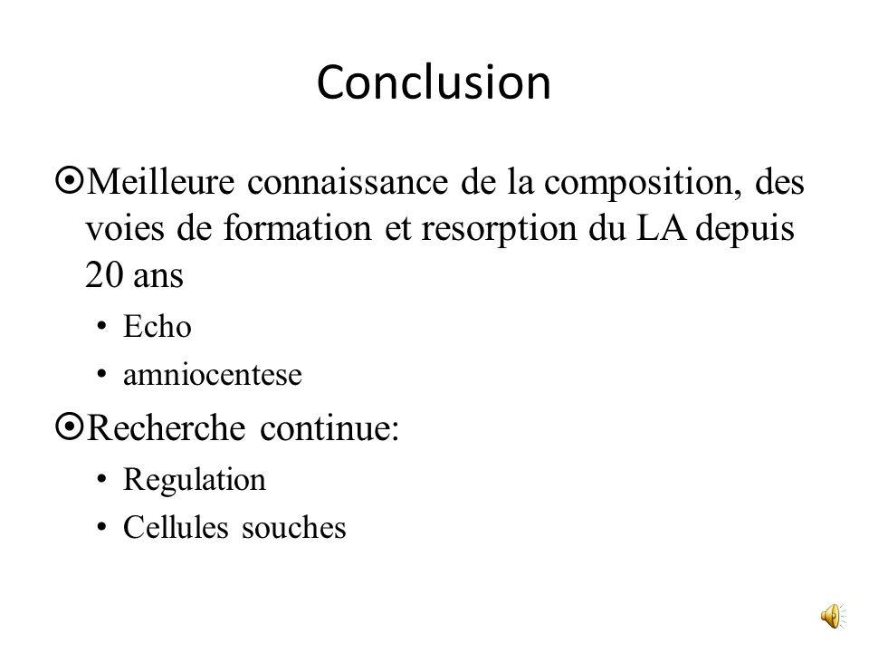 Conclusion Meilleure connaissance de la composition, des voies de formation et resorption du LA depuis 20 ans.