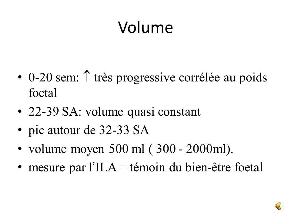 Volume 0-20 sem:  très progressive corrélée au poids foetal