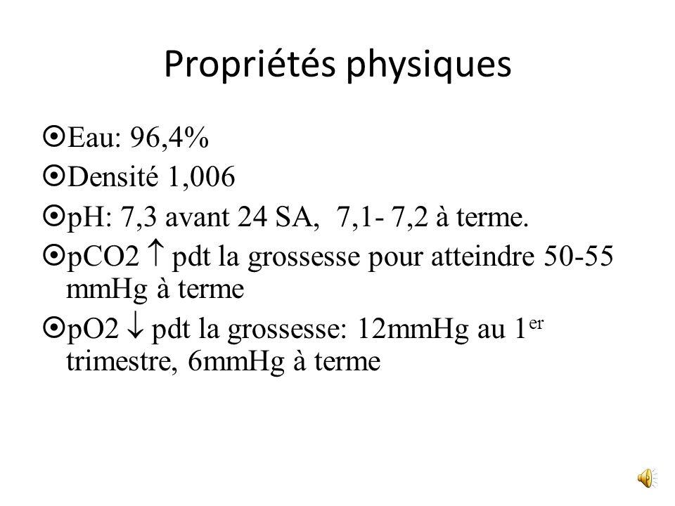 Propriétés physiques Eau: 96,4% Densité 1,006