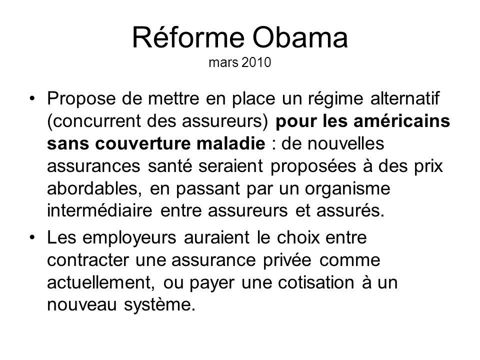Réforme Obama mars 2010