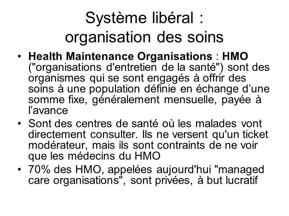Système libéral : organisation des soins