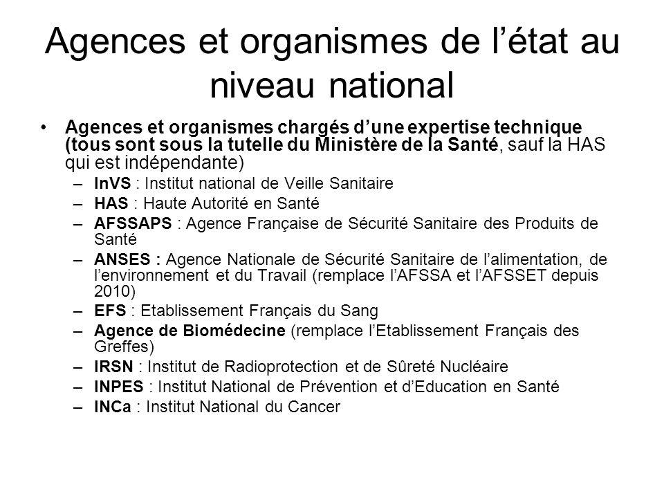 Agences et organismes de l'état au niveau national