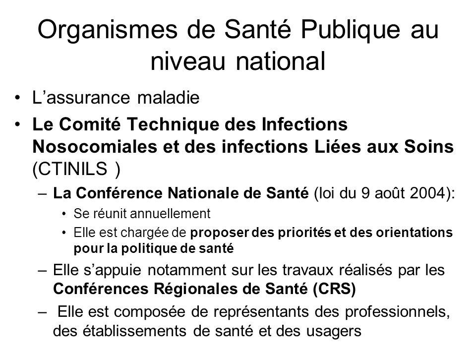 Organismes de Santé Publique au niveau national