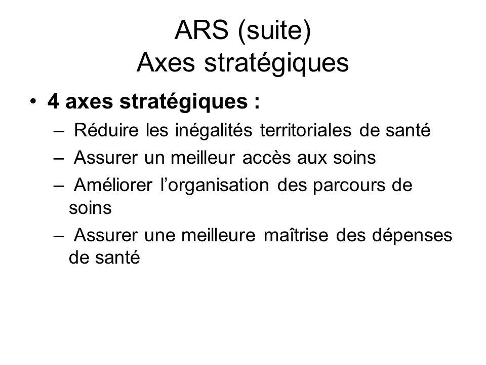 ARS (suite) Axes stratégiques
