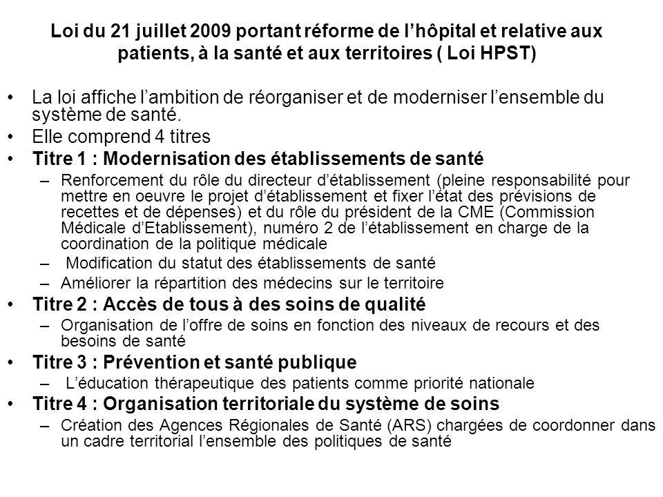 Titre 1 : Modernisation des établissements de santé