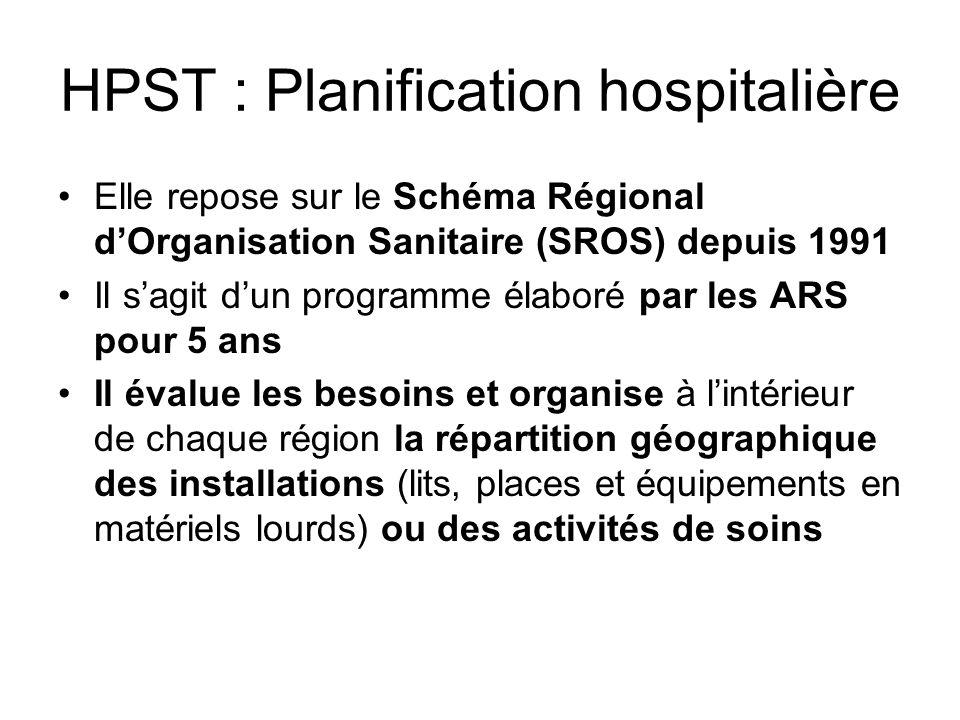HPST : Planification hospitalière