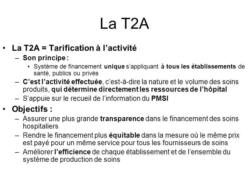 La T2A La T2A = Tarification à l'activité Objectifs : Son principe :