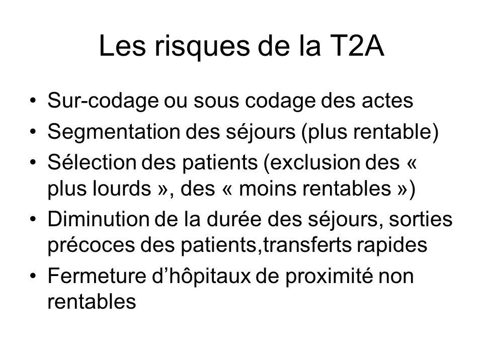 Les risques de la T2A Sur-codage ou sous codage des actes