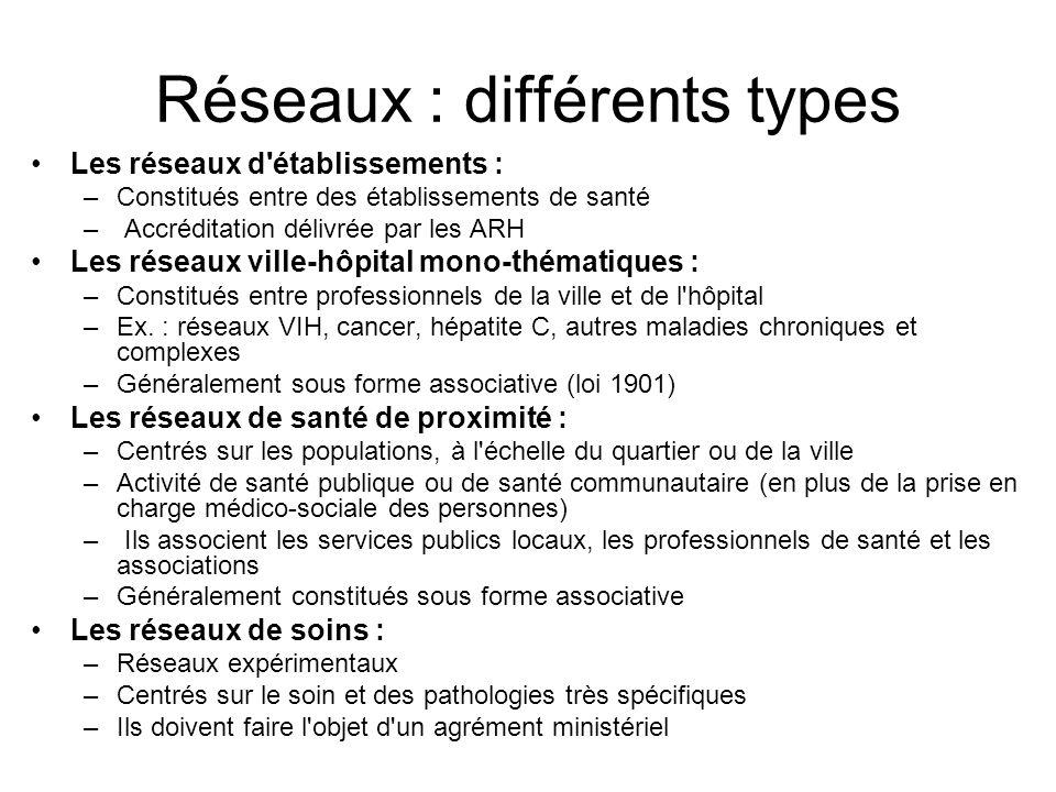 Réseaux : différents types