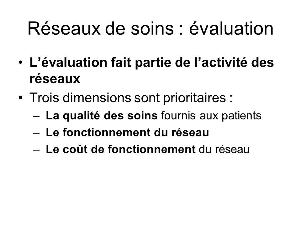 Réseaux de soins : évaluation