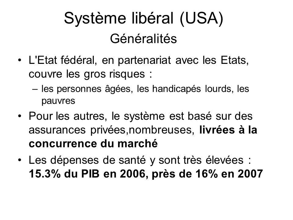 Système libéral (USA) Généralités