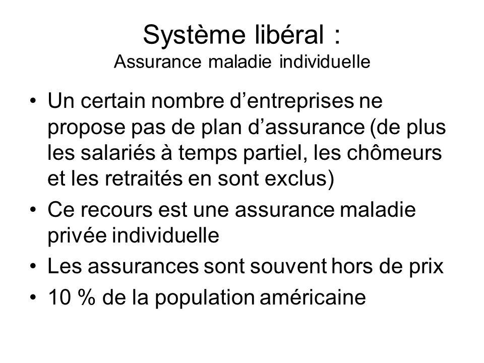 Système libéral : Assurance maladie individuelle