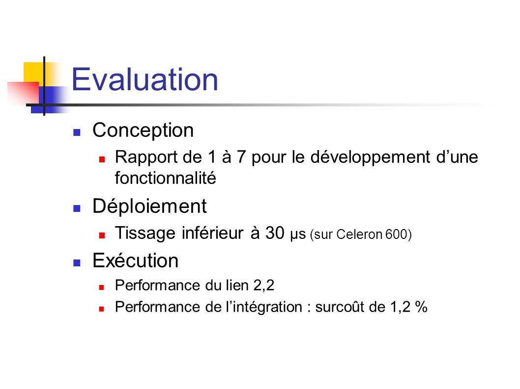 Evaluation Conception Déploiement Exécution