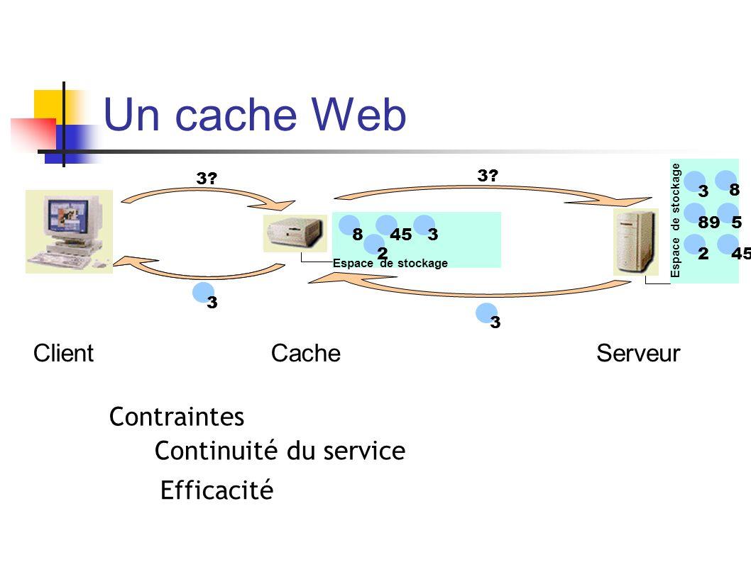 Un cache Web Contraintes Continuité du service Efficacité Client Cache