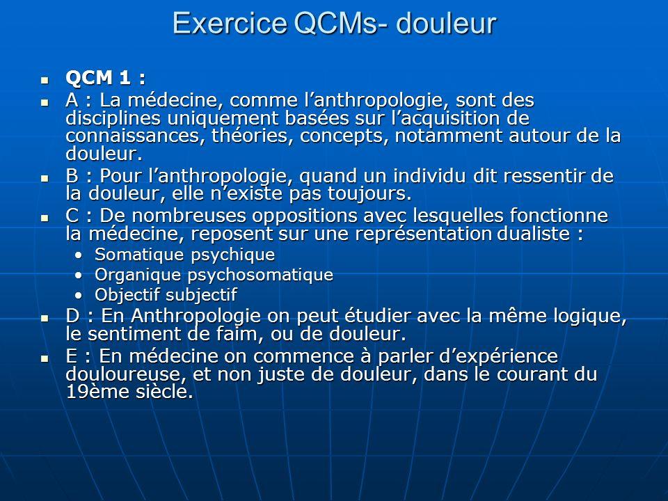 Exercice QCMs- douleur