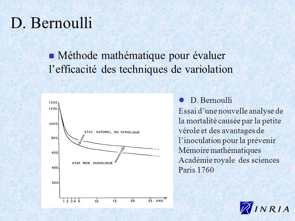 D. Bernoulli Méthode mathématique pour évaluer l'efficacité des techniques de variolation.
