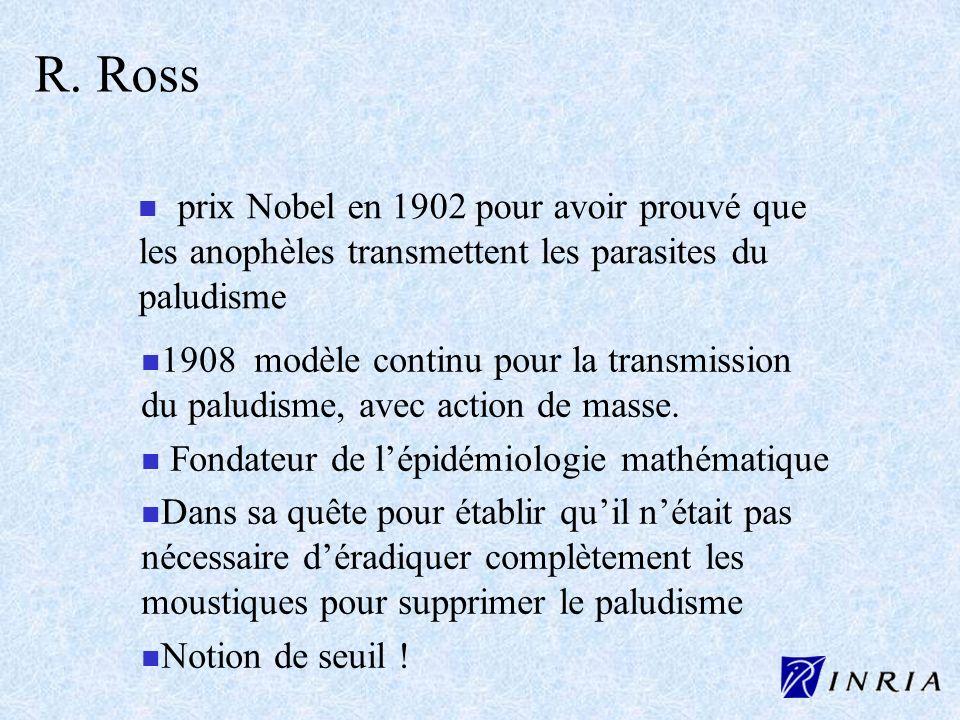 R. Ross prix Nobel en 1902 pour avoir prouvé que les anophèles transmettent les parasites du paludisme.