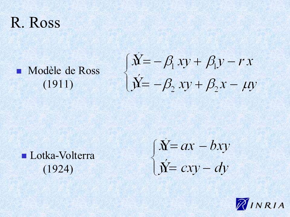 R. Ross Modèle de Ross (1911) Lotka-Volterra (1924)