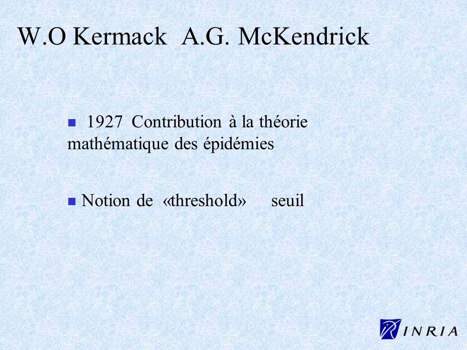 W.O Kermack A.G. McKendrick