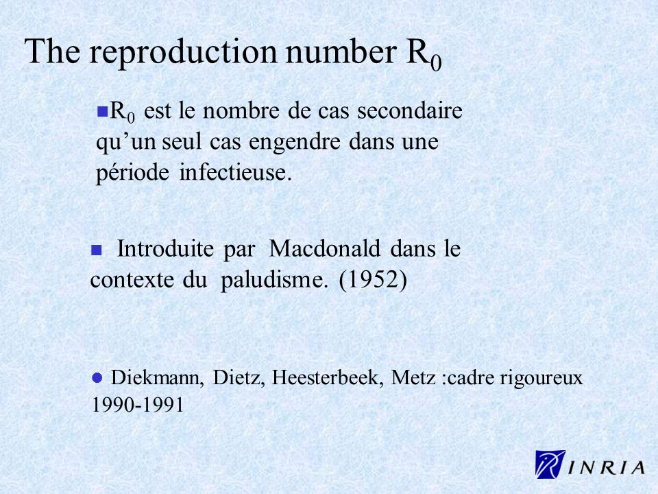 The reproduction number R0