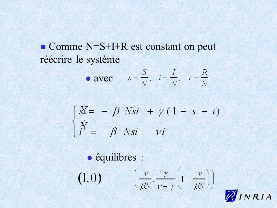 Comme N=S+I+R est constant on peut réécrire le système