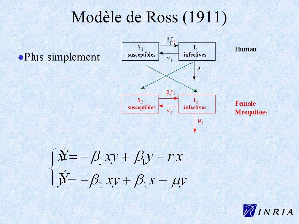 Modèle de Ross (1911) Plus simplement