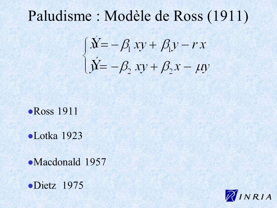 Paludisme : Modèle de Ross (1911)