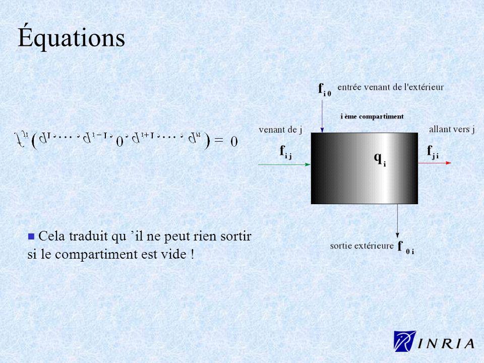 Équations Cela traduit qu 'il ne peut rien sortir si le compartiment est vide !