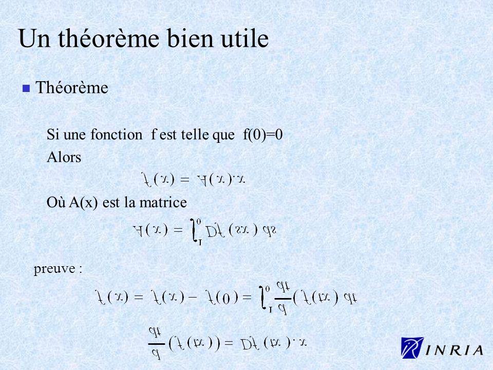 Un théorème bien utile Théorème Si une fonction f est telle que f(0)=0