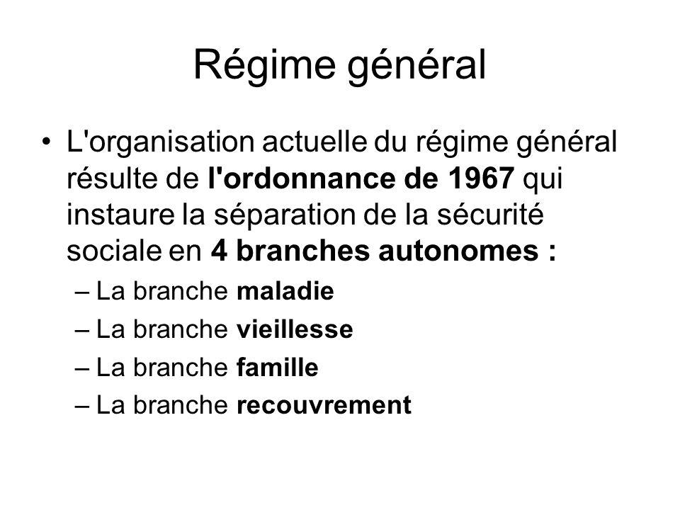 Régime général