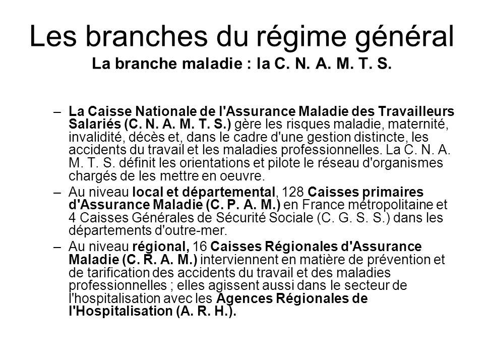 Les branches du régime général La branche maladie : la C. N. A. M. T. S.