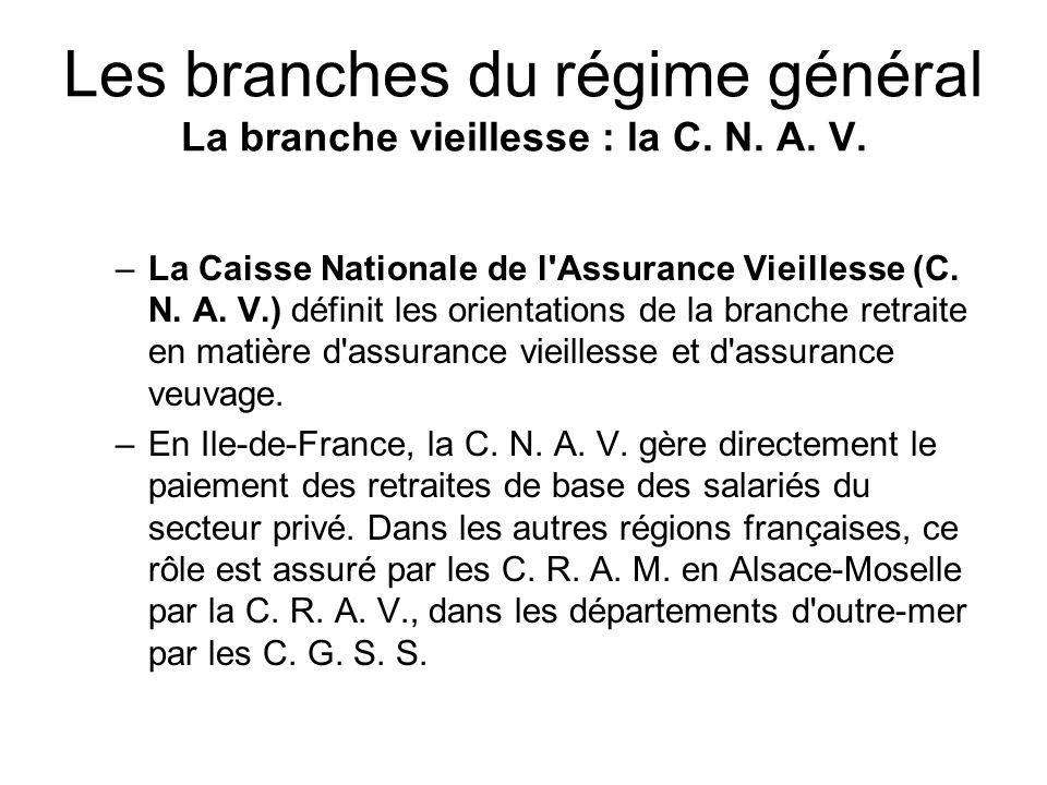 Les branches du régime général La branche vieillesse : la C. N. A. V.