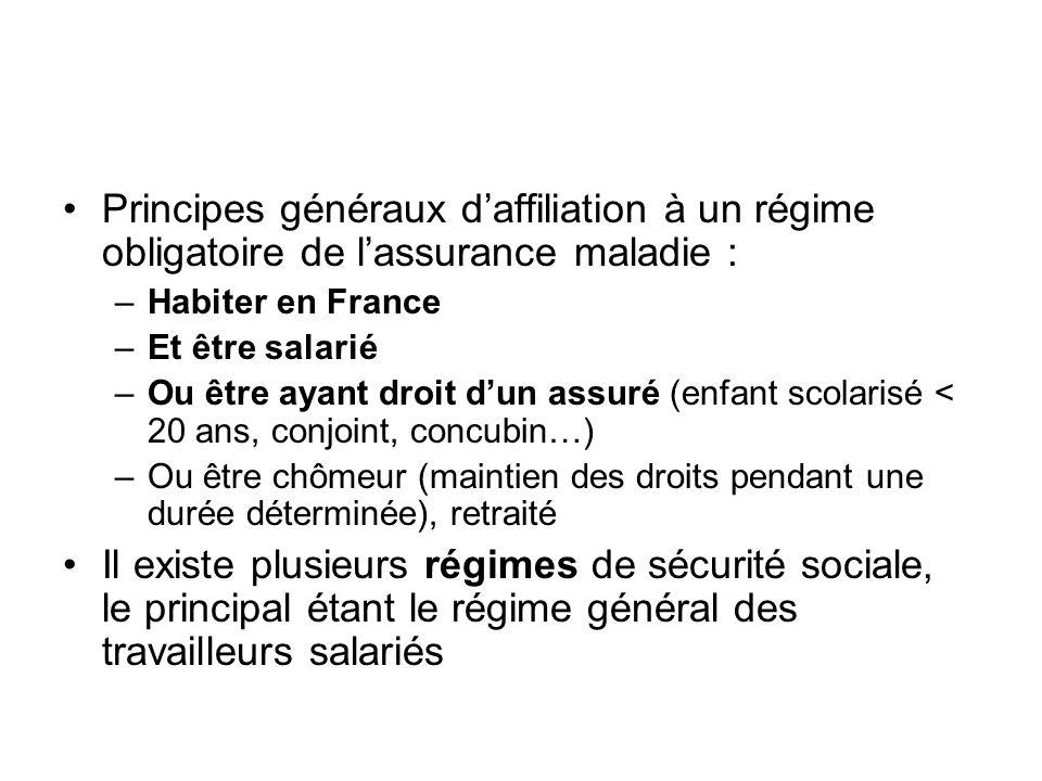 Principes généraux d'affiliation à un régime obligatoire de l'assurance maladie :