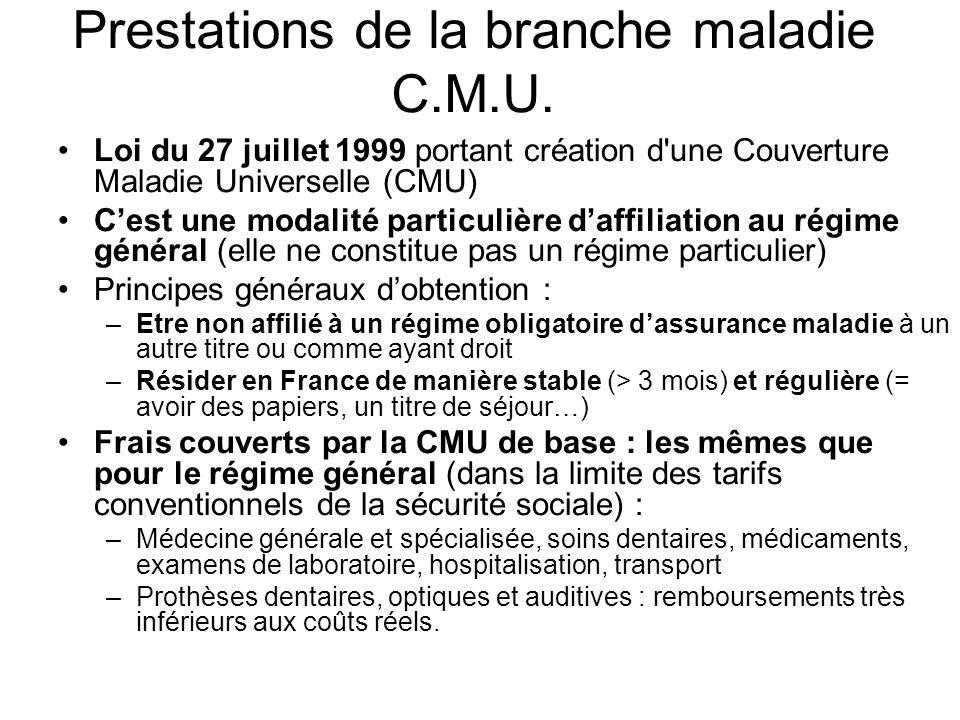 Prestations de la branche maladie C.M.U.