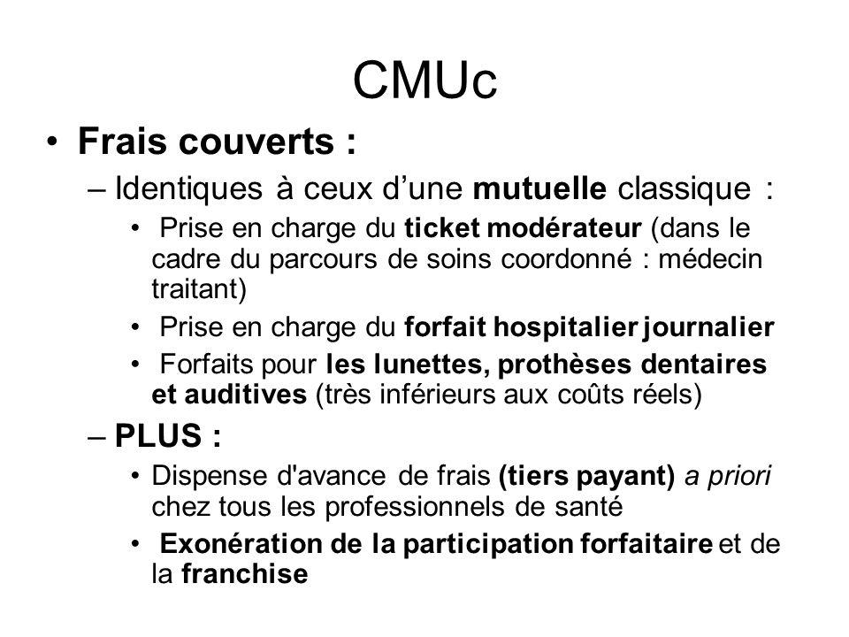 CMUc Frais couverts : Identiques à ceux d'une mutuelle classique :