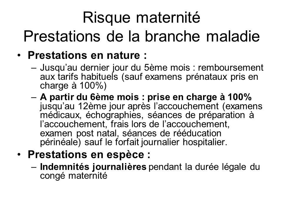 Risque maternité Prestations de la branche maladie