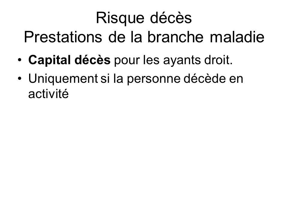 Protection Sociale Consommation M 233 Dicale Et 233 Conomie De
