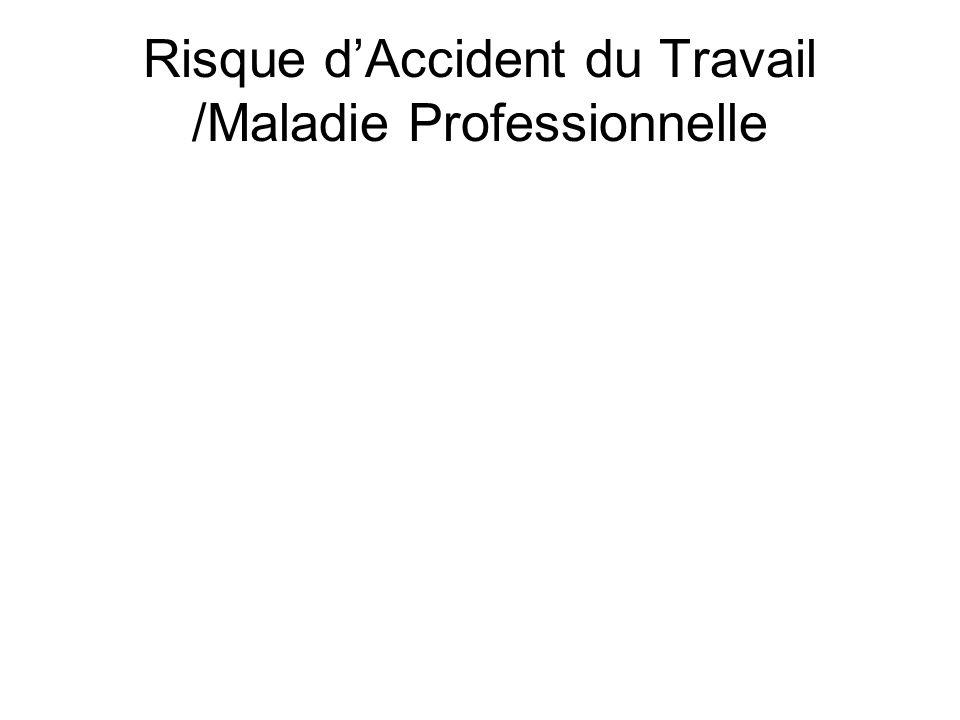 Risque d'Accident du Travail /Maladie Professionnelle