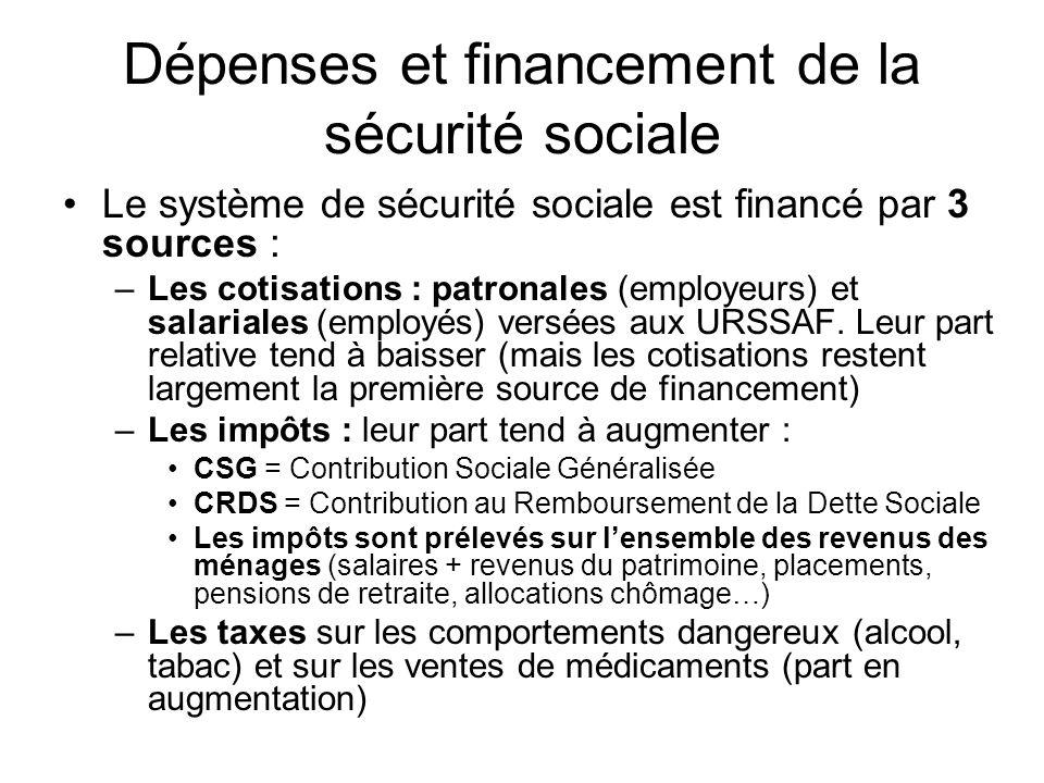 Dépenses et financement de la sécurité sociale