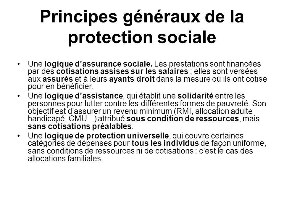 Principes généraux de la protection sociale
