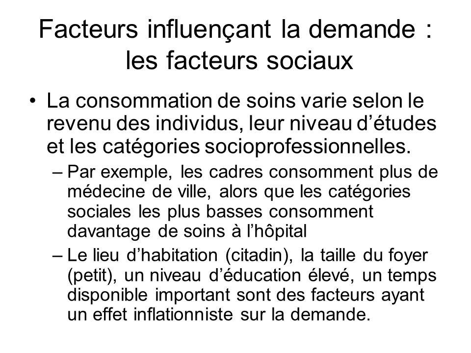 Facteurs influençant la demande : les facteurs sociaux