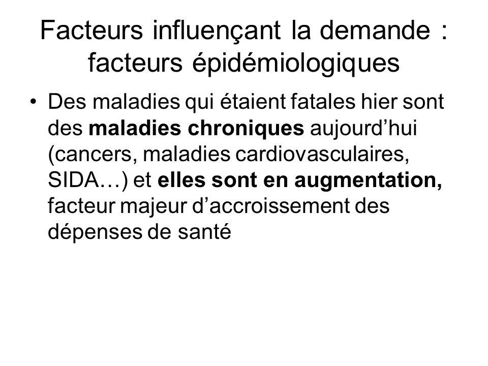 Facteurs influençant la demande : facteurs épidémiologiques