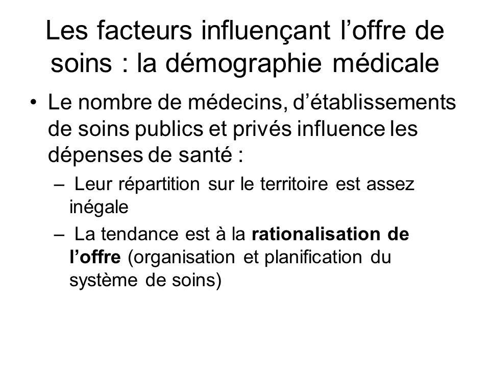 Les facteurs influençant l'offre de soins : la démographie médicale