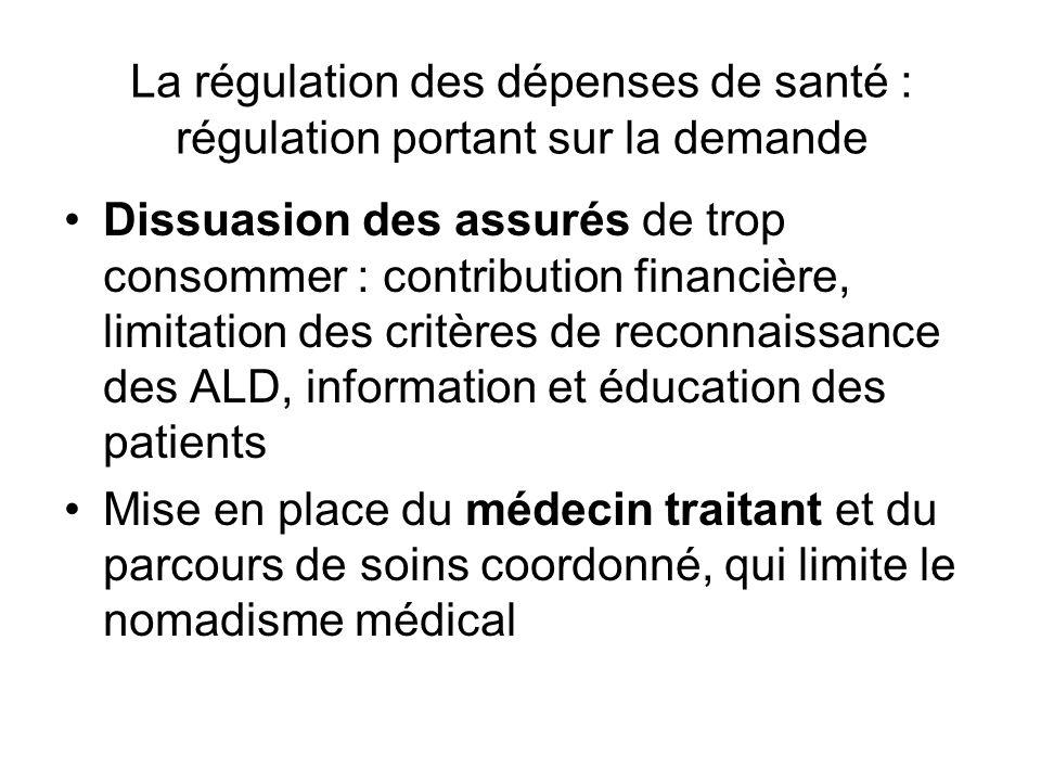 La régulation des dépenses de santé : régulation portant sur la demande