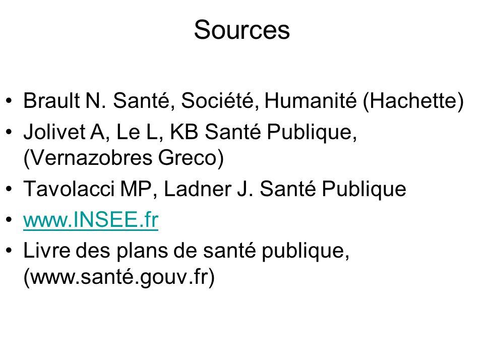 Sources Brault N. Santé, Société, Humanité (Hachette)