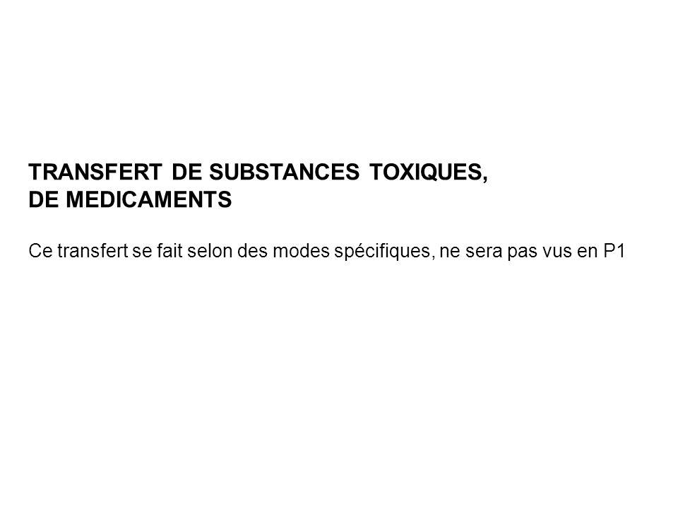 TRANSFERT DE SUBSTANCES TOXIQUES, DE MEDICAMENTS